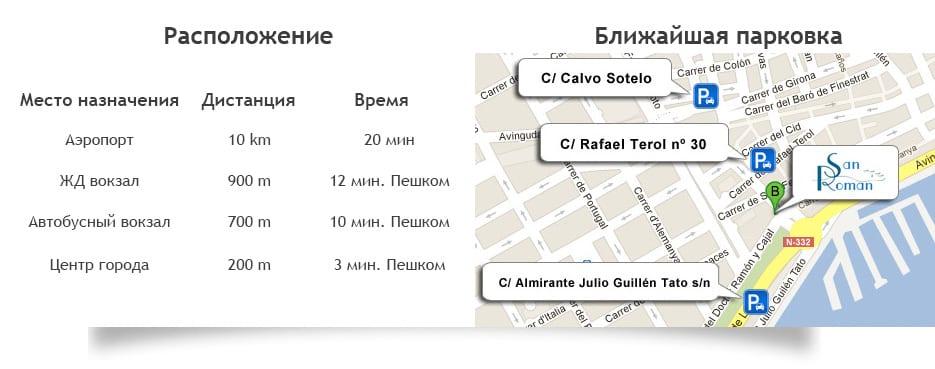 clinica-podologica-parkingsr