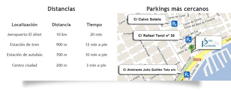 Localización clínica San Román parkings